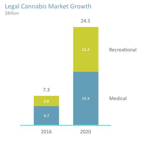 cannabis market.png